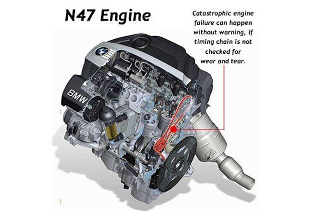 BMW N47 Diesel Engine Timing Chains