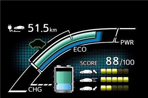 Toyota -Prius -Plugin -2017-display