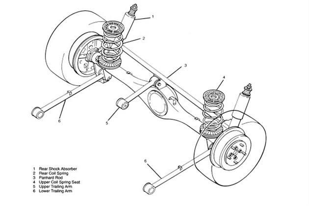kia sportage 1995 - car review