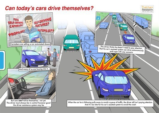 Graphic - Can Today 's Cars Drive Themselves (1)