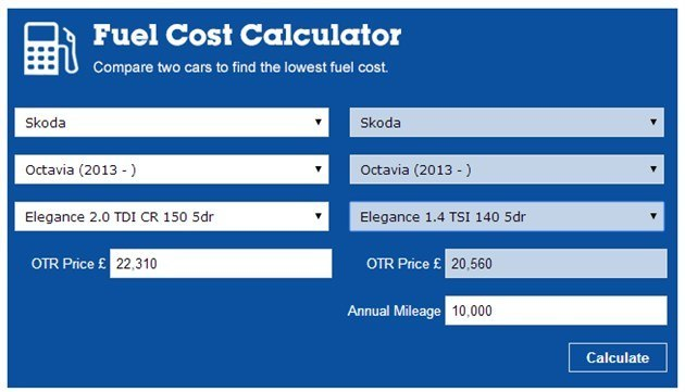Fuel Cost Calculator >> The Petrol Or Diesel Dilemma Our Cars Honest John